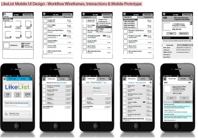 Native Mobile App Design - LikeList