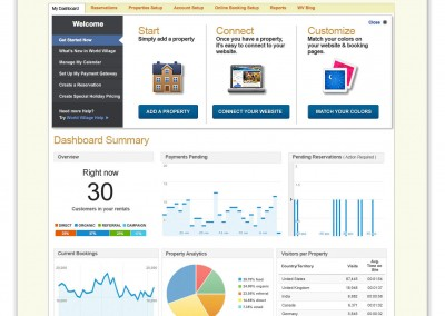 SaaS Application Dashboard